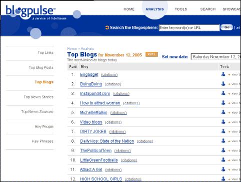 Blogpulse