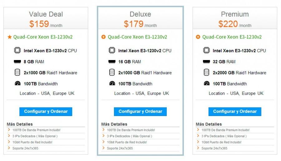 Planes de precio servidores Dedicados Banahostingnahosting