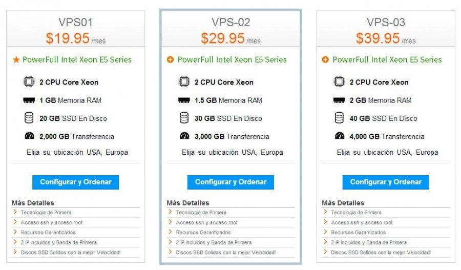Planes de precios servidores VPS Banahosting