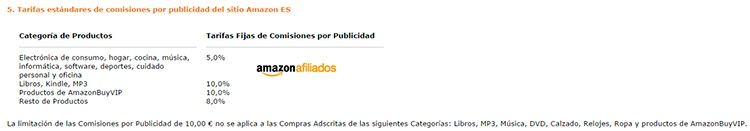 Comisiones Amazon