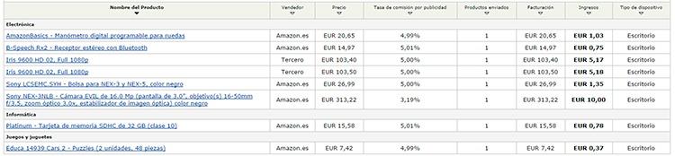 ingresos-amazon