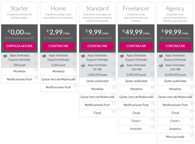 Planes y precios Mobincube